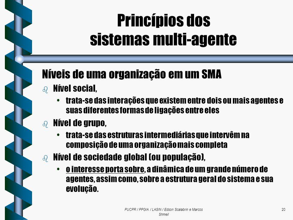 PUCPR / PPGIA / LASIN / Edson Scalabrin e Marcos Shmeil 20 Níveis de uma organização em um SMA b Nível social, trata-se das interações que existem ent