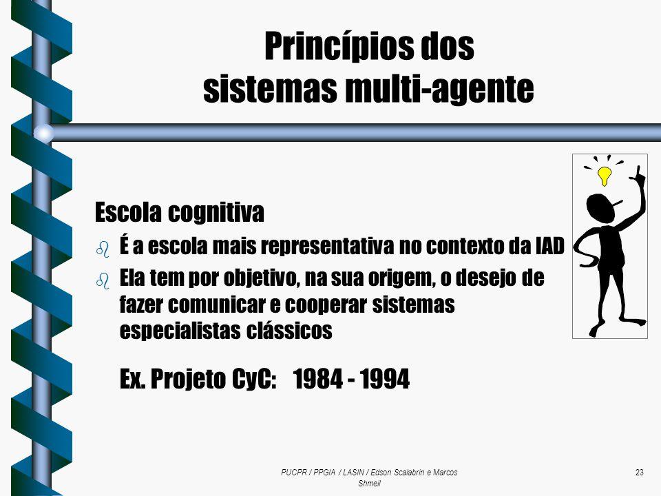 PUCPR / PPGIA / LASIN / Edson Scalabrin e Marcos Shmeil 23 Escola cognitiva b É a escola mais representativa no contexto da IAD b Ela tem por objetivo