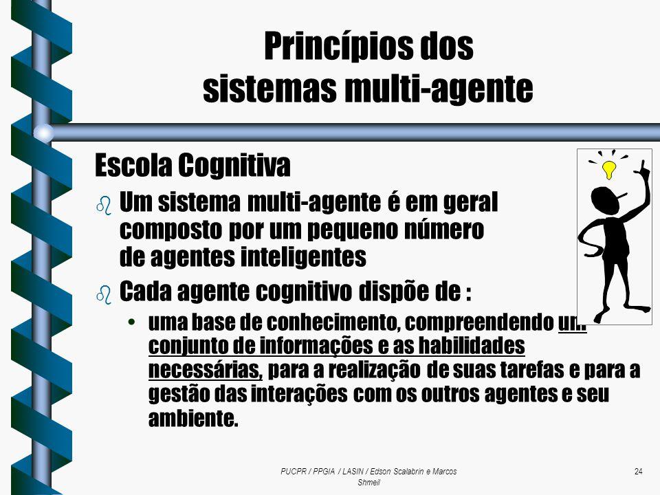 PUCPR / PPGIA / LASIN / Edson Scalabrin e Marcos Shmeil 24 Escola Cognitiva b Um sistema multi-agente é em geral composto por um pequeno número de age