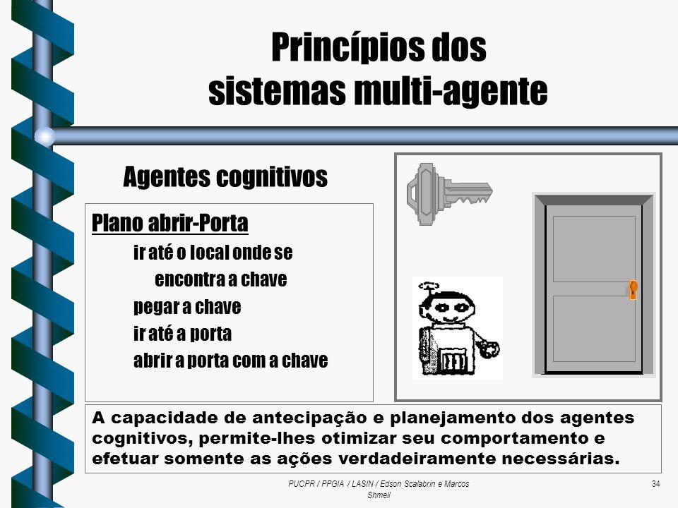 PUCPR / PPGIA / LASIN / Edson Scalabrin e Marcos Shmeil 34 Agentes cognitivos A capacidade de antecipação e planejamento dos agentes cognitivos, permi