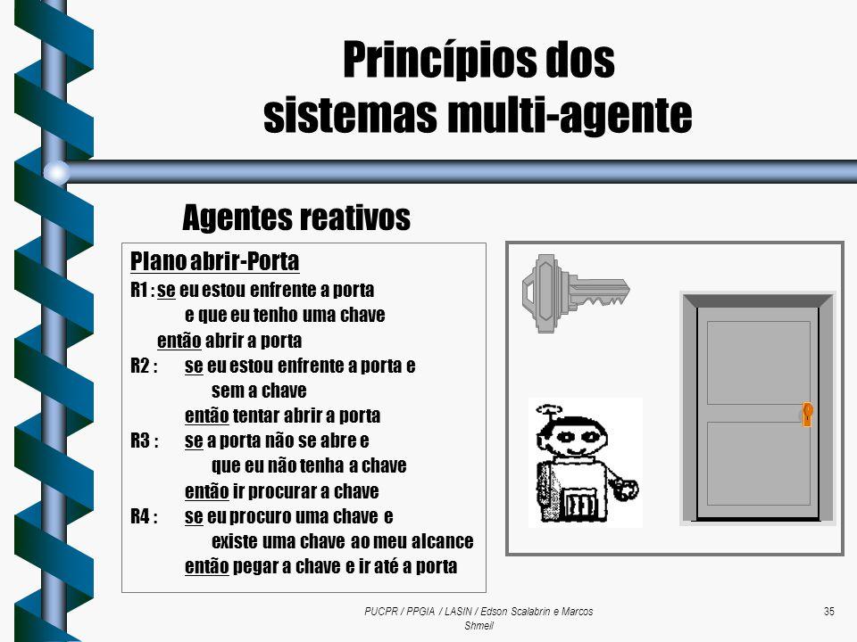 PUCPR / PPGIA / LASIN / Edson Scalabrin e Marcos Shmeil 35 Agentes reativos Plano abrir-Porta R1 :se eu estou enfrente a porta e que eu tenho uma chav