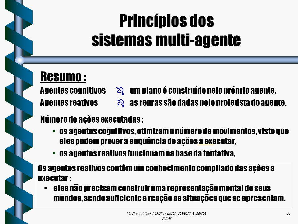 PUCPR / PPGIA / LASIN / Edson Scalabrin e Marcos Shmeil 36 Resumo : Agentes cognitivos  um plano é construído pelo próprio agente. Agentes reativos 
