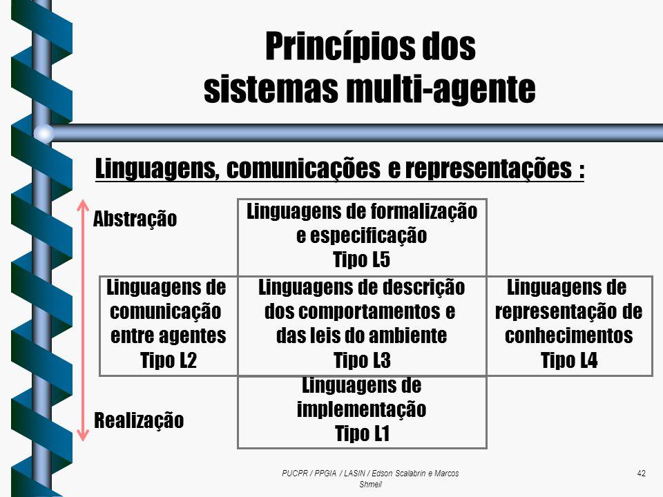 PUCPR / PPGIA / LASIN / Edson Scalabrin e Marcos Shmeil 42 Linguagens, comunicações e representações : Linguagens de comunicação entre agentes Tipo L2