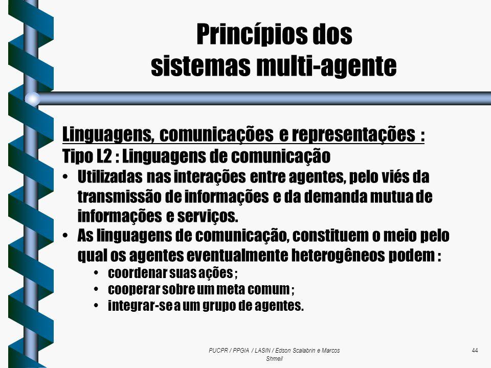 PUCPR / PPGIA / LASIN / Edson Scalabrin e Marcos Shmeil 44 Linguagens, comunicações e representações : Tipo L2 : Linguagens de comunicação Utilizadas
