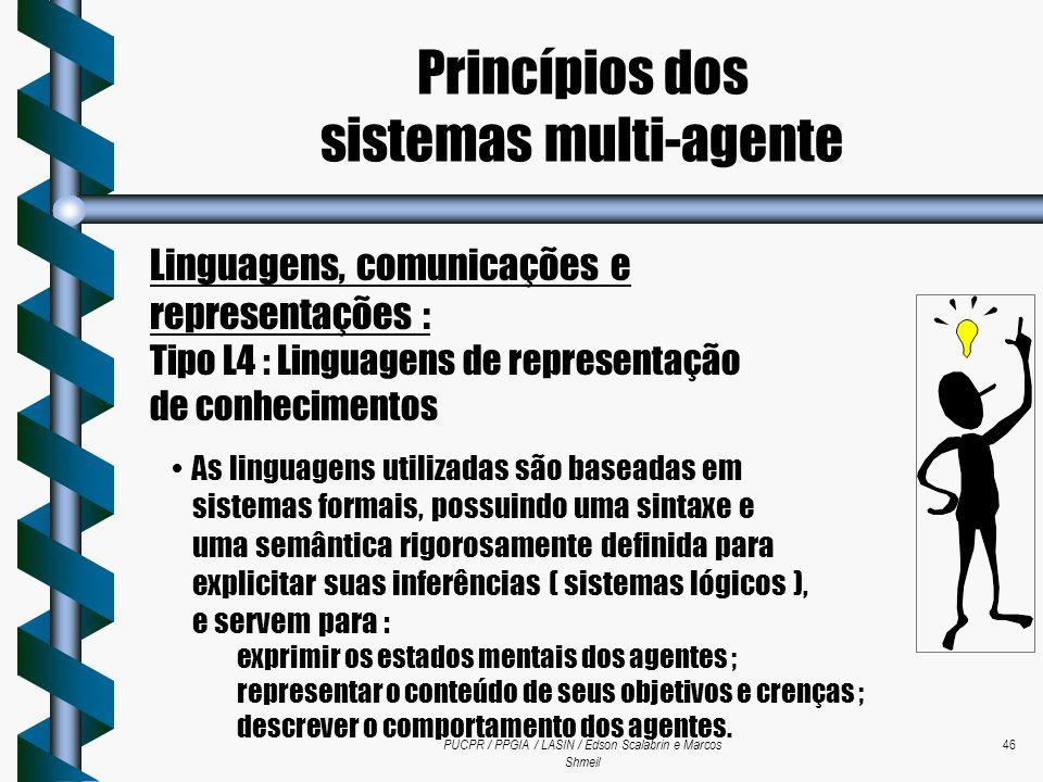 PUCPR / PPGIA / LASIN / Edson Scalabrin e Marcos Shmeil 46 Linguagens, comunicações e representações : Tipo L4 : Linguagens de representação de conhec