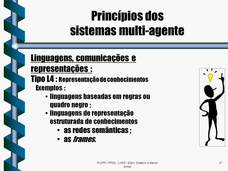 PUCPR / PPGIA / LASIN / Edson Scalabrin e Marcos Shmeil 47 Linguagens, comunicações e representações : Tipo L4 : Representação de conhecimentos Exempl
