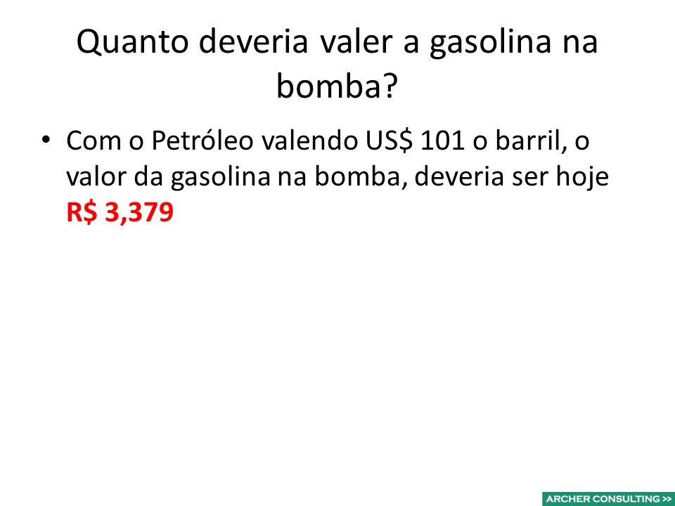 Quanto deveria valer a gasolina na bomba? Com o Petróleo valendo US$ 101 o barril, o valor da gasolina na bomba, deveria ser hoje R$ 3,379