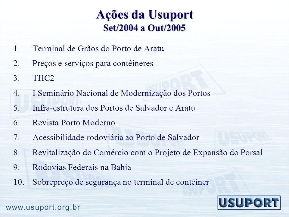 Ações da Usuport Set/2004 a Out/2005 1.Terminal de Grãos do Porto de Aratu 2.Preços e serviços para contêineres 3.THC2 4.I Seminário Nacional de Moder