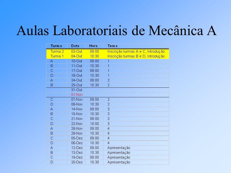 Aulas Laboratoriais de Mecânica A