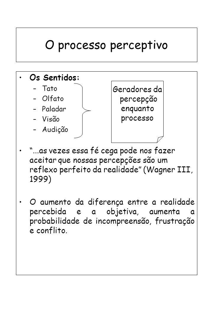 A Atenção Fase de atenção: a maior parte das informações disponíveis são filtradas de forma que algumas entrem no sistema e outras não.