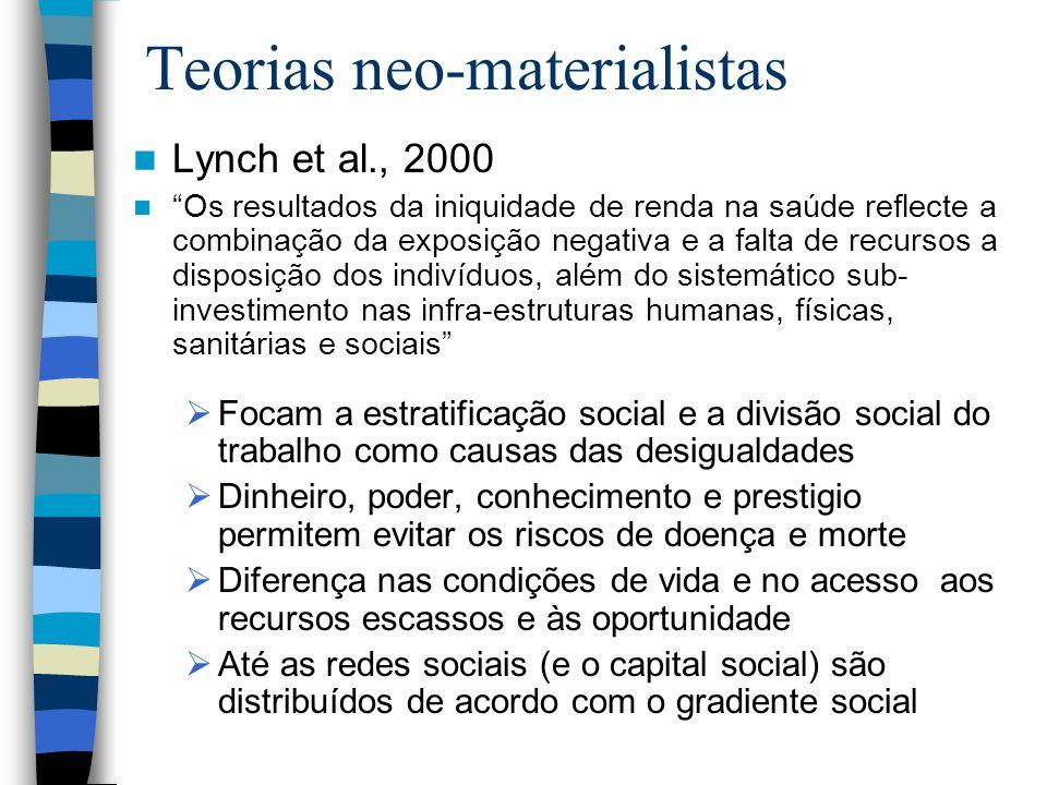 """Teorias neo-materialistas Lynch et al., 2000 """"Os resultados da iniquidade de renda na saúde reflecte a combinação da exposição negativa e a falta de r"""