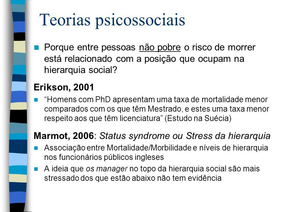 Teorias psicossociais Porque entre pessoas não pobre o risco de morrer está relacionado com a posição que ocupam na hierarquia social.