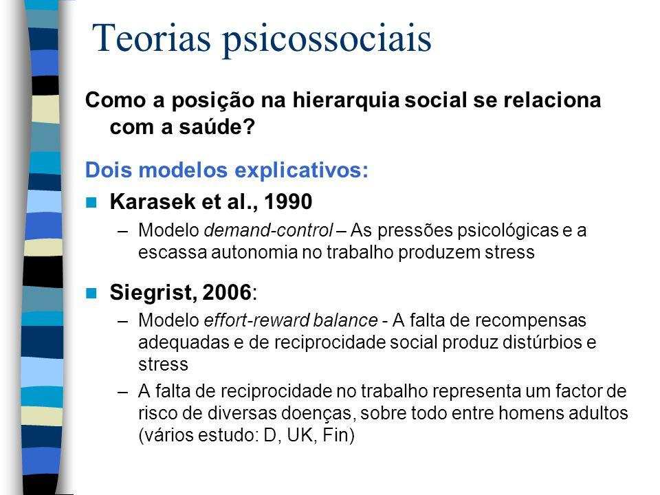 Teorias psicossociais Como a posição na hierarquia social se relaciona com a saúde? Dois modelos explicativos: Karasek et al., 1990 –Modelo demand-con