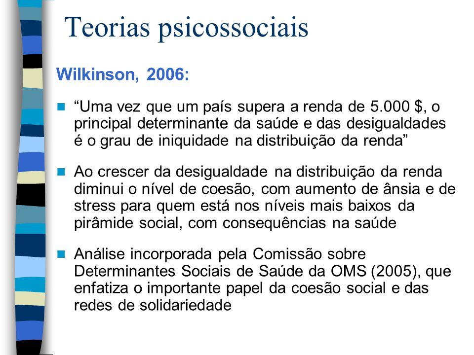 Teorias psicossociais Wilkinson, 2006: Uma vez que um país supera a renda de 5.000 $, o principal determinante da saúde e das desigualdades é o grau de iniquidade na distribuição da renda Ao crescer da desigualdade na distribuição da renda diminui o nível de coesão, com aumento de ânsia e de stress para quem está nos níveis mais baixos da pirâmide social, com consequências na saúde Análise incorporada pela Comissão sobre Determinantes Sociais de Saúde da OMS (2005), que enfatiza o importante papel da coesão social e das redes de solidariedade