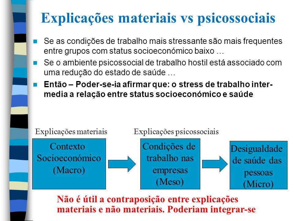 Explicações materiais vs psicossociais Se as condições de trabalho mais stressante são mais frequentes entre grupos com status socioeconómico baixo …
