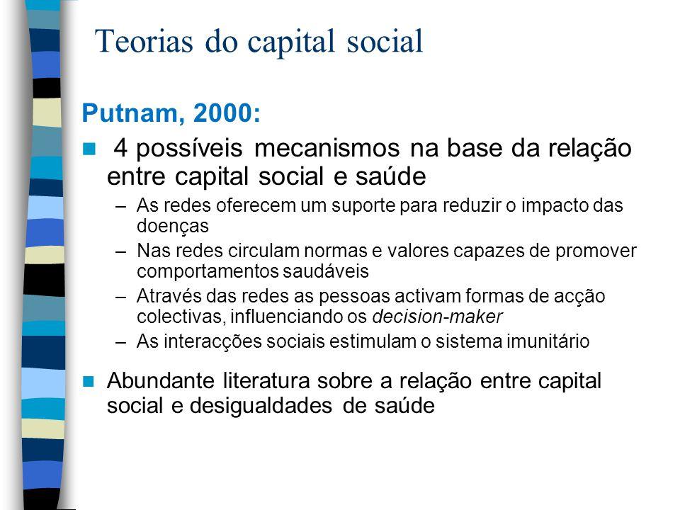 Teorias do capital social Putnam, 2000: 4 possíveis mecanismos na base da relação entre capital social e saúde –As redes oferecem um suporte para redu