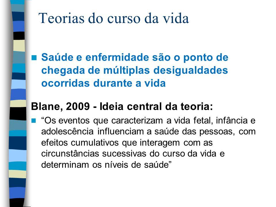 Teorias do curso da vida Saúde e enfermidade são o ponto de chegada de múltiplas desigualdades ocorridas durante a vida Blane, 2009 - Ideia central da