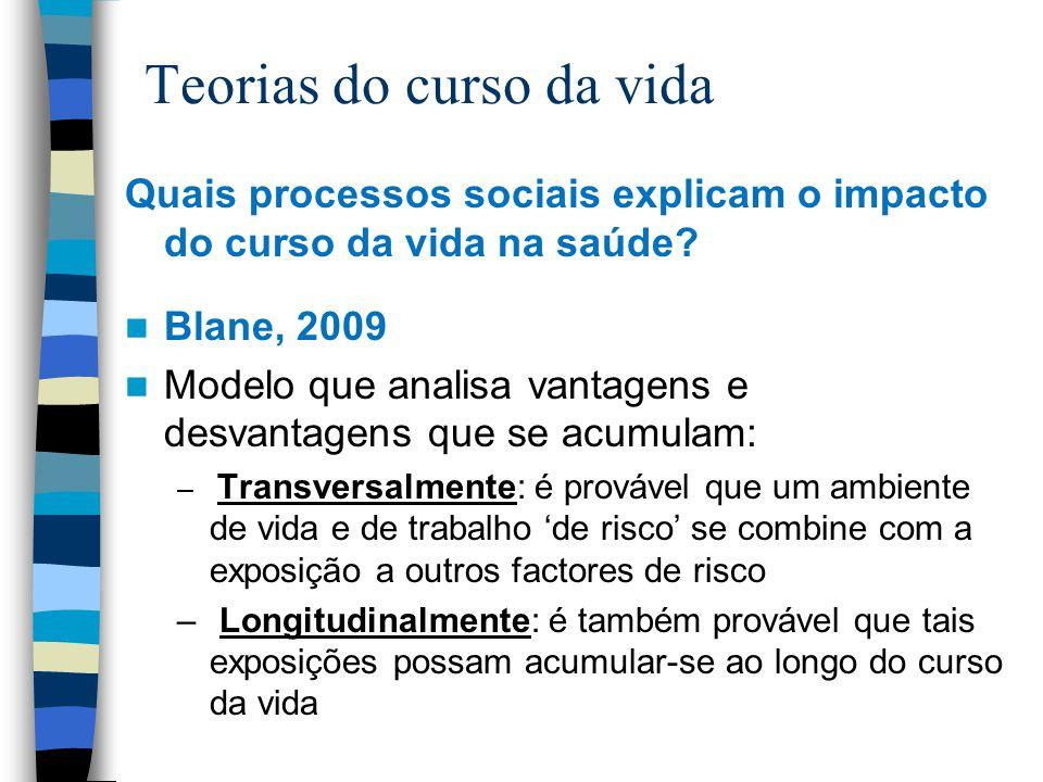 Teorias do curso da vida Quais processos sociais explicam o impacto do curso da vida na saúde? Blane, 2009 Modelo que analisa vantagens e desvantagens