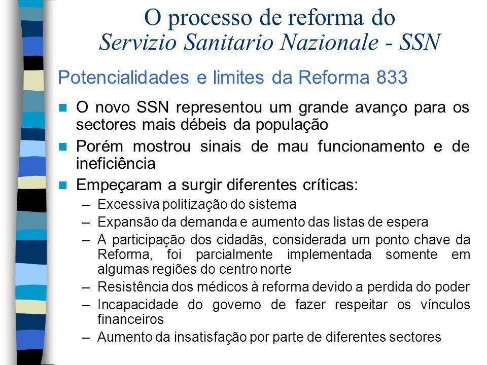 O processo de reforma do Servizio Sanitario Nazionale - SSN Potencialidades e limites da Reforma 833 O novo SSN representou um grande avanço para os s