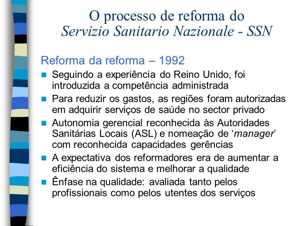 O processo de reforma do Servizio Sanitario Nazionale - SSN Reforma da reforma – 1992 Seguindo a experiência do Reino Unido, foi introduzida a competê