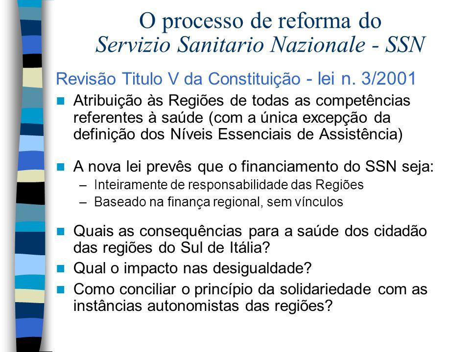 O processo de reforma do Servizio Sanitario Nazionale - SSN Revisão Titulo V da Constituição - lei n. 3/2001 Atribuição às Regiões de todas as competê