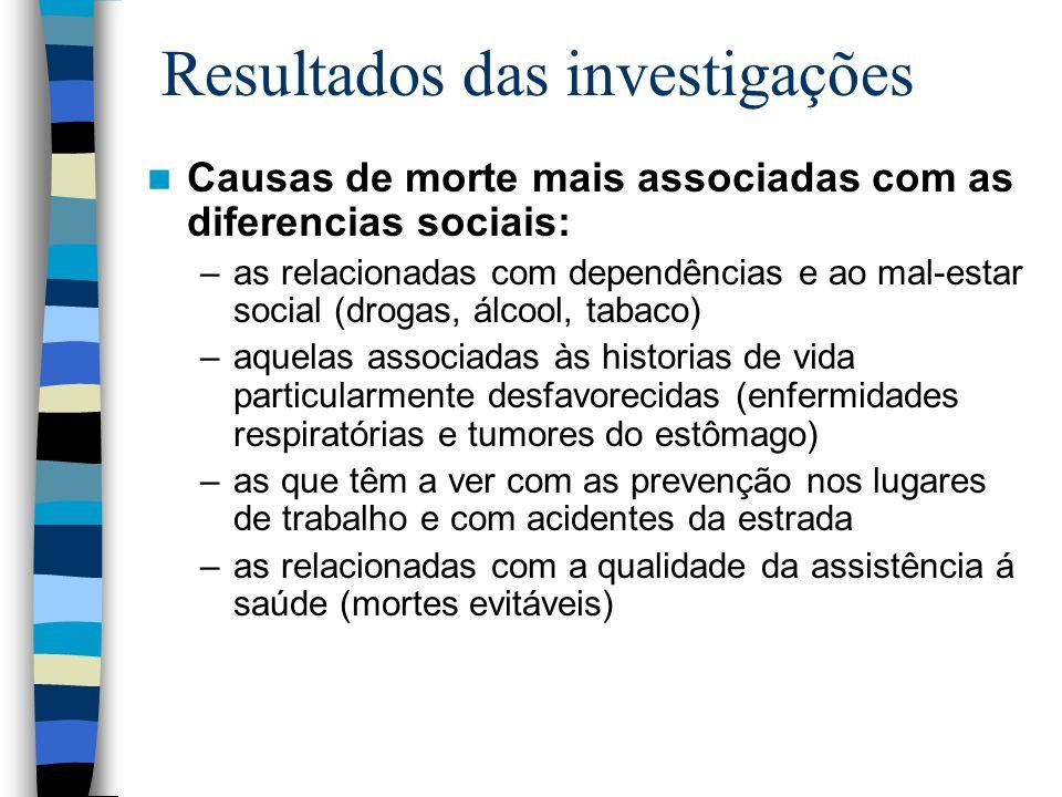 Resultados das investigações Causas de morte mais associadas com as diferencias sociais: –as relacionadas com dependências e ao mal-estar social (drog