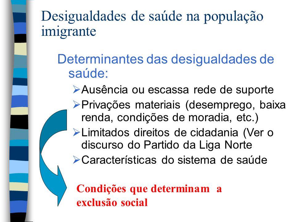 Desigualdades de saúde na população imigrante Determinantes das desigualdades de saúde:  Ausência ou escassa rede de suporte  Privações materiais (d