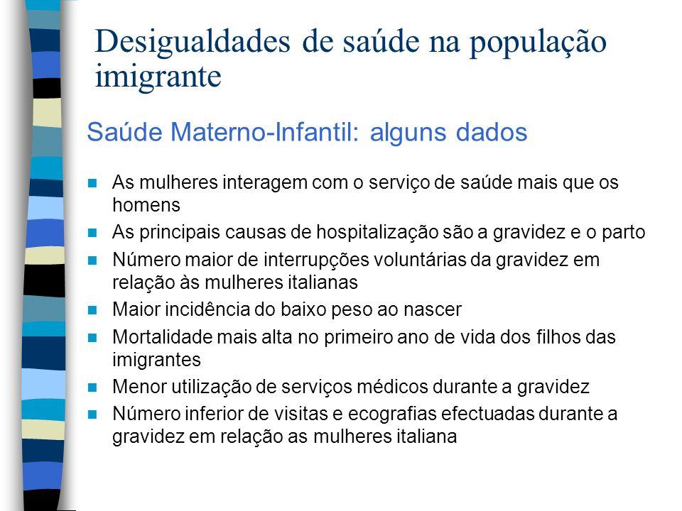 Desigualdades de saúde na população imigrante Saúde Materno-Infantil: alguns dados As mulheres interagem com o serviço de saúde mais que os homens As