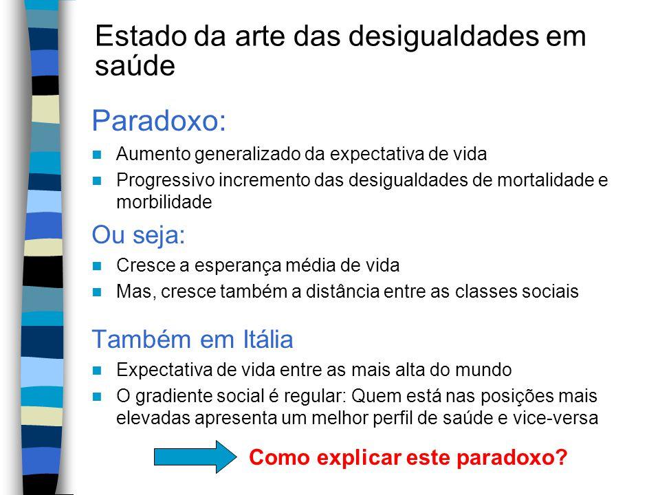 Estado da arte das desigualdades em saúde Paradoxo: Aumento generalizado da expectativa de vida Progressivo incremento das desigualdades de mortalidad