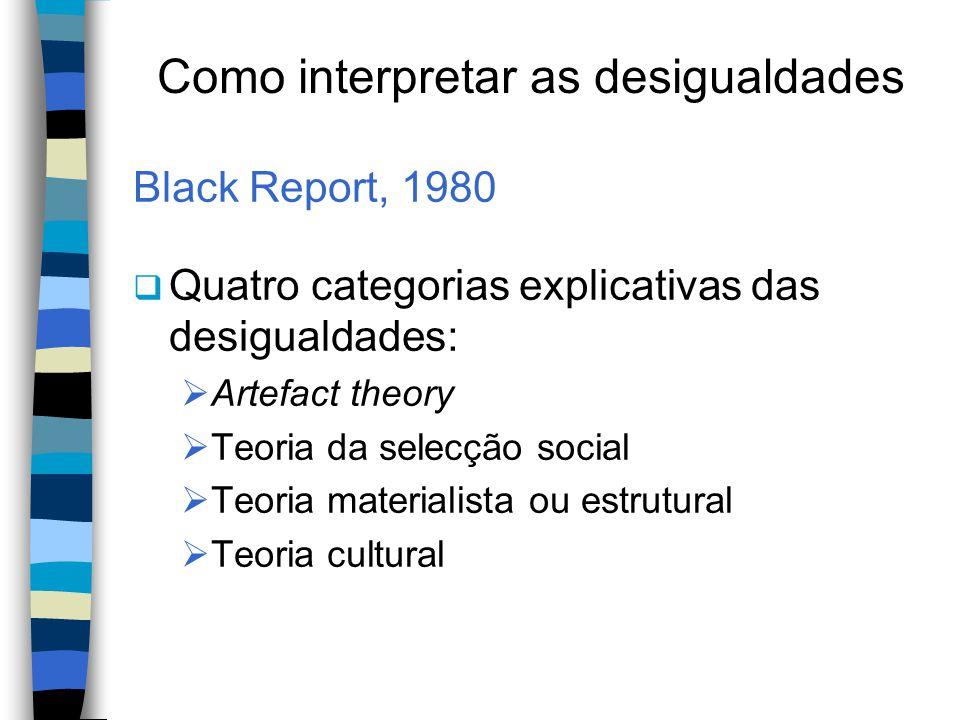 Como interpretar as desigualdades Black Report, 1980  Quatro categorias explicativas das desigualdades:  Artefact theory  Teoria da selecção social  Teoria materialista ou estrutural  Teoria cultural