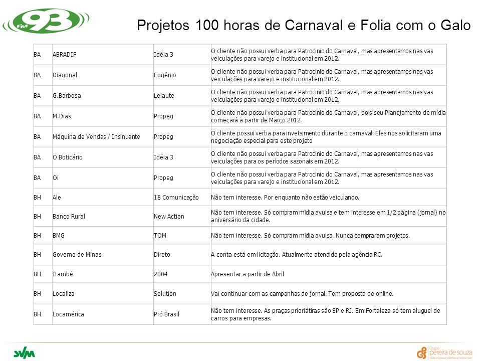 BAABRADIFIdéia 3 O cliente não possui verba para Patrocinio do Carnaval, mas apresentamos nas vas veiculações para varejo e institucional em 2012.