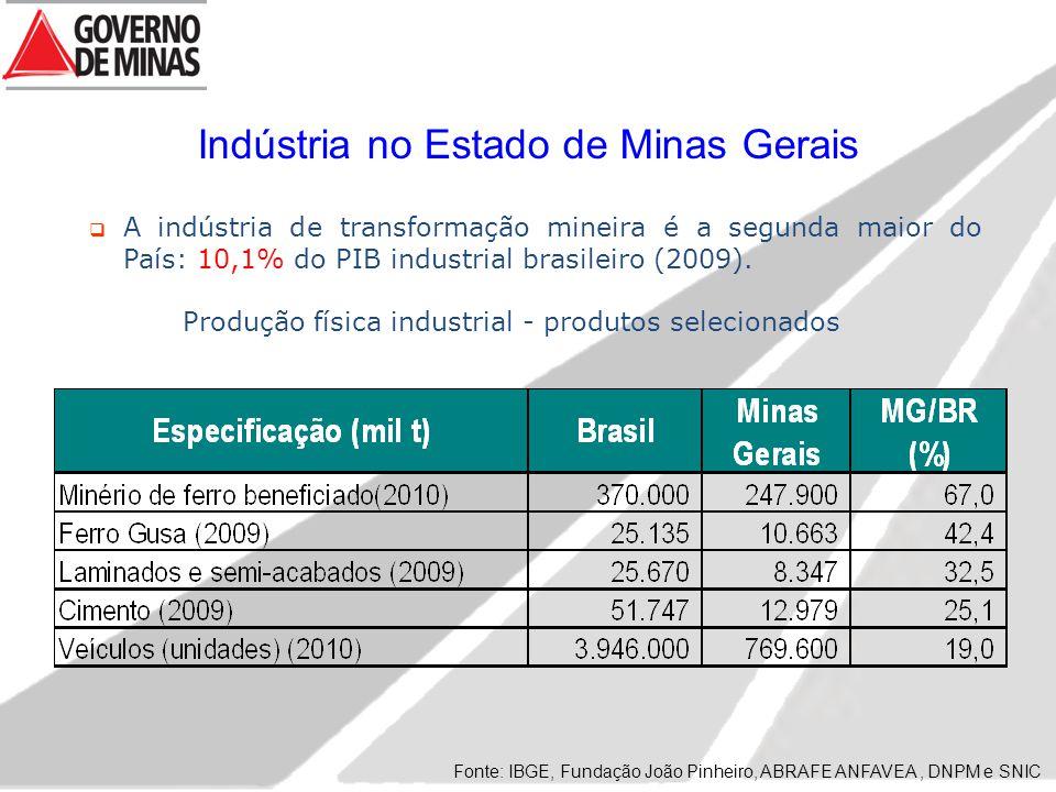  A indústria de transformação mineira é a segunda maior do País: 10,1% do PIB industrial brasileiro (2009). Produção física industrial - produtos sel