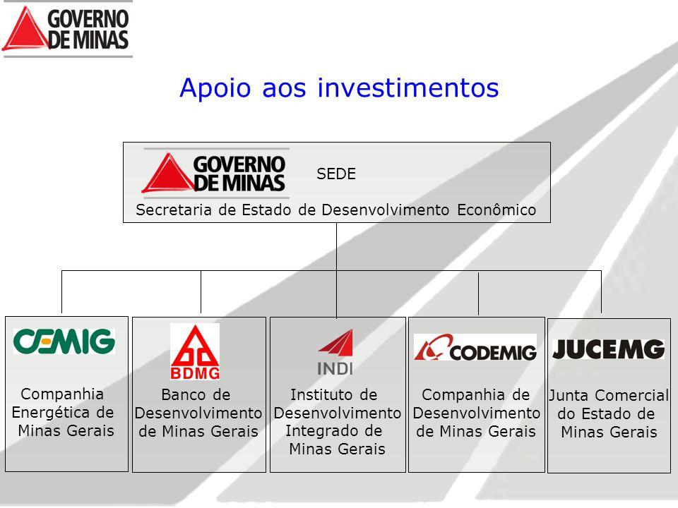 SEDE Secretaria de Estado de Desenvolvimento Econômico Companhia Energética de Minas Gerais Banco de Desenvolvimento de Minas Gerais Instituto de Dese