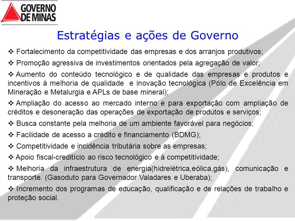 Estratégias e ações de Governo  Fortalecimento da competitividade das empresas e dos arranjos produtivos;  Promoção agressiva de investimentos orien