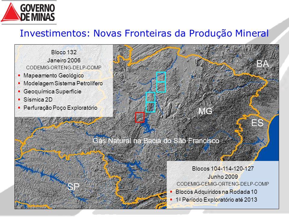 Investimentos: Novas Fronteiras da Produção Mineral Bloco 132 Janeiro 2006 CODEMIG-ORTENG-DELP-COMP  Mapeamento Geológico  Modelagem Sistema Petrolífero  Geoquímica Superfície  Sísmica 2D  Perfuração Poço Exploratório Blocos 104-114-120-127 Junho 2009 CODEMIG-CEMIG-ORTENG-DELP-COMP  Blocos Adquiridos na Rodada 10  1 o Período Exploratório até 2013 Gás Natural na Bacia do São Francisco MG SP ES BA