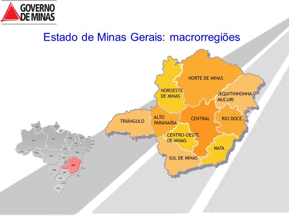 Estado de Minas Gerais: macrorregiões