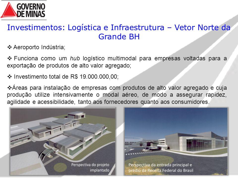  Aeroporto Indústria;  Funciona como um hub logístico multimodal para empresas voltadas para a exportação de produtos de alto valor agregado;  Inve