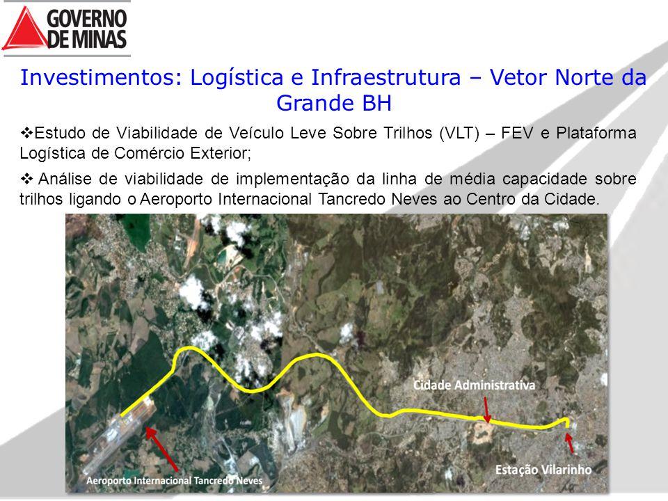 Investimentos: Logística e Infraestrutura – Vetor Norte da Grande BH  Estudo de Viabilidade de Veículo Leve Sobre Trilhos (VLT) – FEV e Plataforma Logística de Comércio Exterior;  Análise de viabilidade de implementação da linha de média capacidade sobre trilhos ligando o Aeroporto Internacional Tancredo Neves ao Centro da Cidade.
