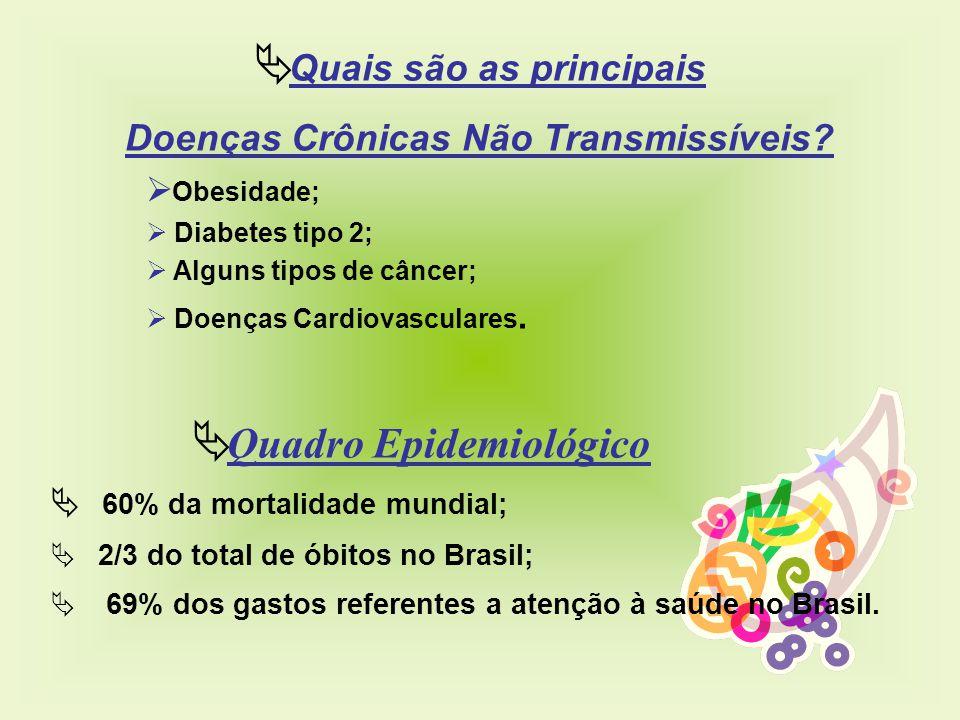  Quais são as principais Doenças Crônicas Não Transmissíveis?  Obesidade;  Diabetes tipo 2;  Alguns tipos de câncer;  Doenças Cardiovasculares. 