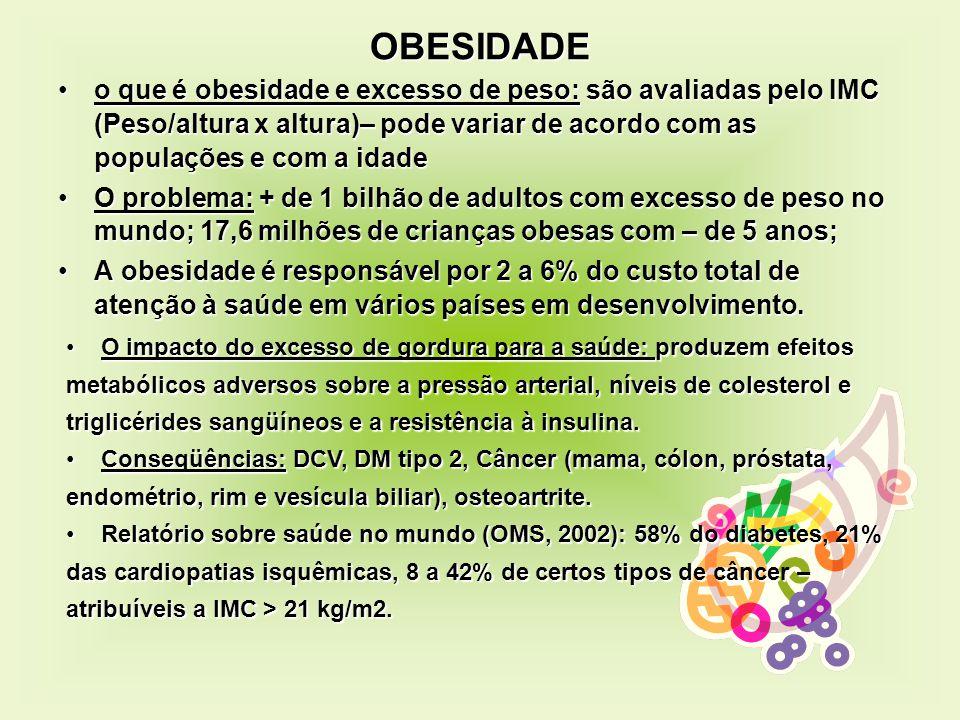 OBESIDADE o que é obesidade e excesso de peso: são avaliadas pelo IMC (Peso/altura x altura)– pode variar de acordo com as populações e com a idadeo q