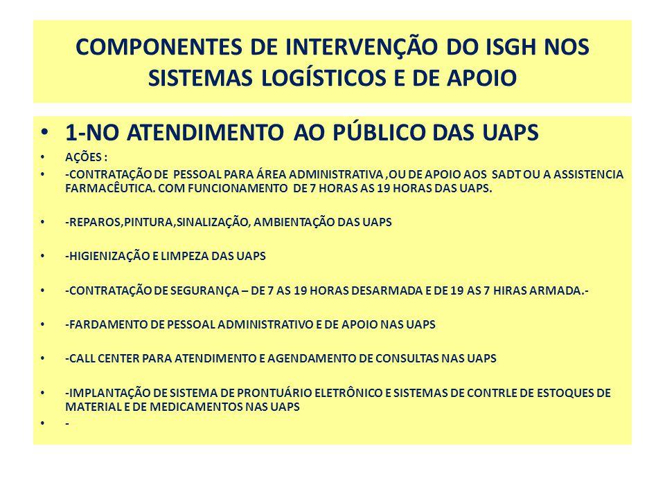 COMPONENTES DE INTERVENÇÃO DO ISGH NOS SISTEMAS LOGÍSTICOS E DE APOIO 1-NO ATENDIMENTO AO PÚBLICO DAS UAPS AÇÕES : -CONTRATAÇÃO DE PESSOAL PARA ÁREA A