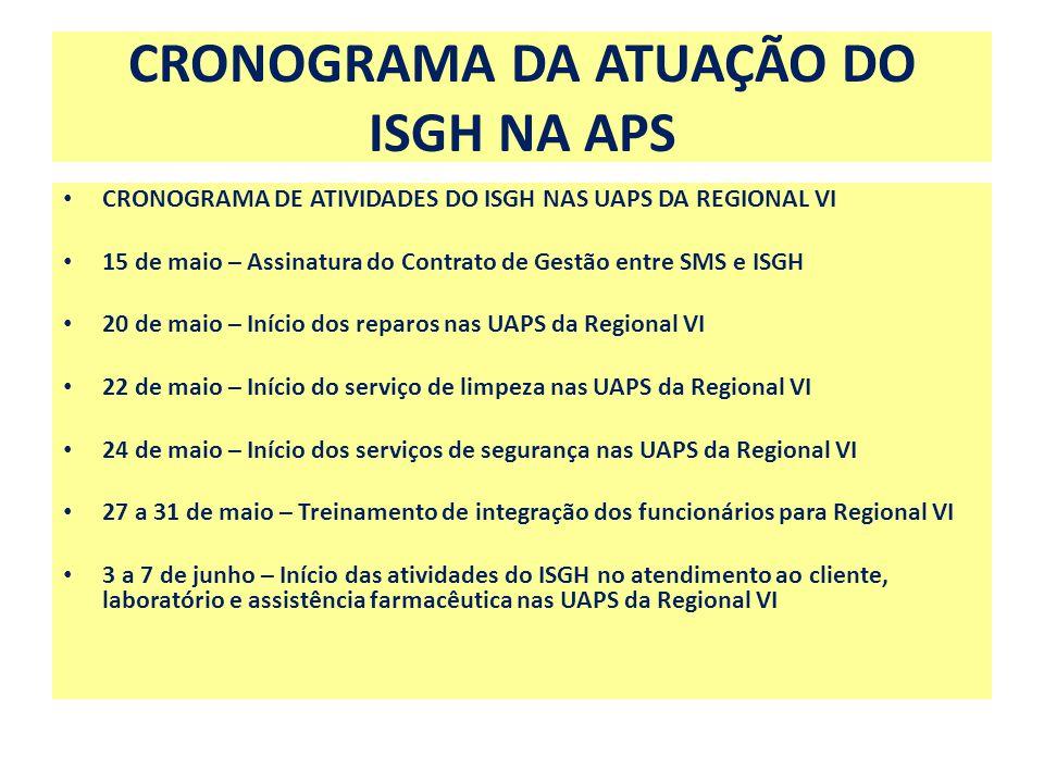 CRONOGRAMA DA ATUAÇÃO DO ISGH NA APS CRONOGRAMA DE ATIVIDADES DO ISGH NAS UAPS DA REGIONAL VI 15 de maio – Assinatura do Contrato de Gestão entre SMS