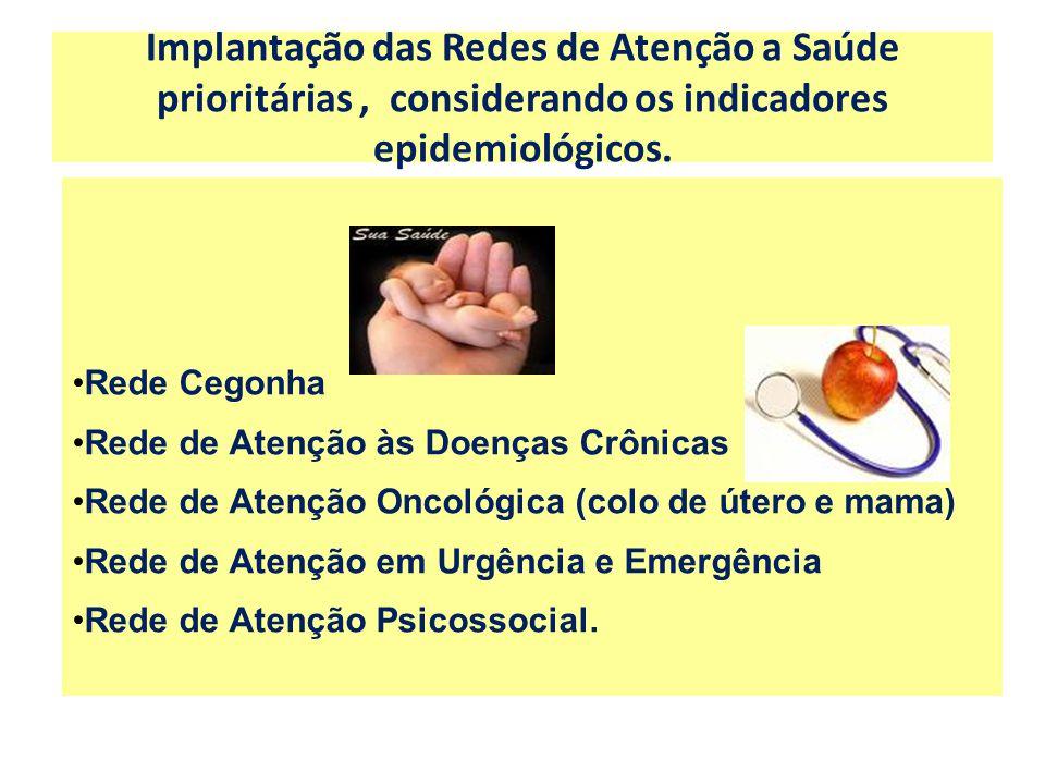 Implantação das Redes de Atenção a Saúde prioritárias, considerando os indicadores epidemiológicos. Rede Cegonha Rede de Atenção às Doenças Crônicas R