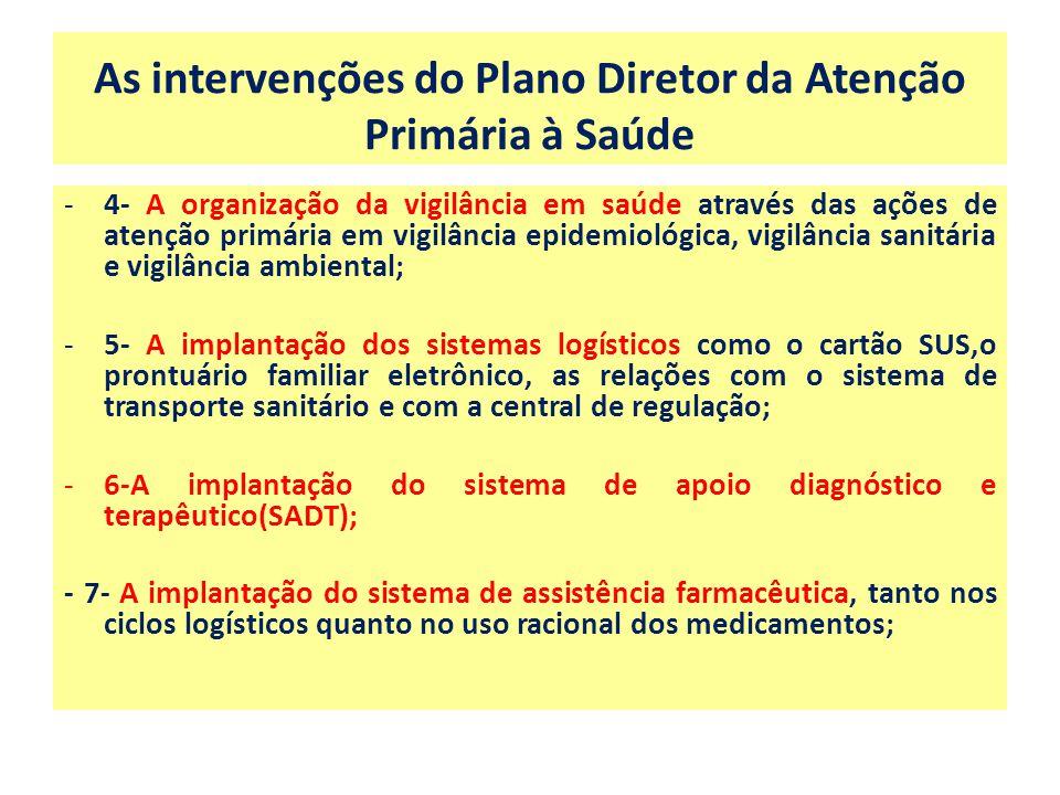 As intervenções do Plano Diretor da Atenção Primária à Saúde -4- A organização da vigilância em saúde através das ações de atenção primária em vigilân
