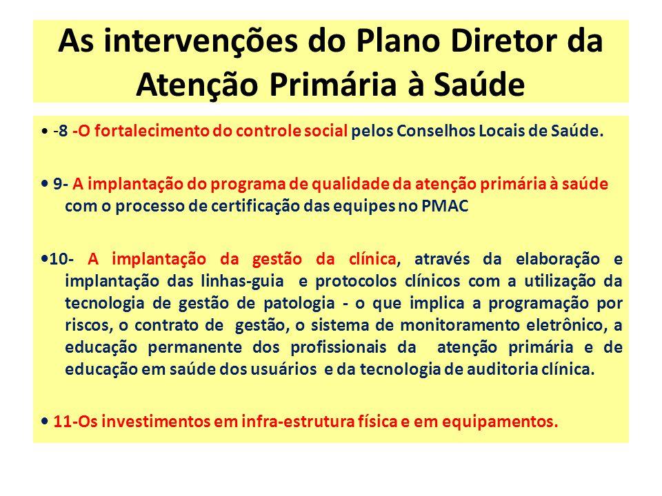 As intervenções do Plano Diretor da Atenção Primária à Saúde -8 -O fortalecimento do controle social pelos Conselhos Locais de Saúde. 9- A implantação