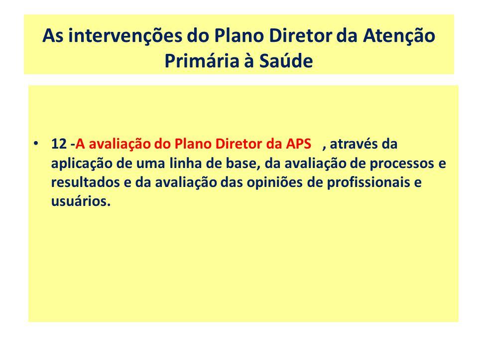 As intervenções do Plano Diretor da Atenção Primária à Saúde 12 -A avaliação do Plano Diretor da APS, através da aplicação de uma linha de base, da av
