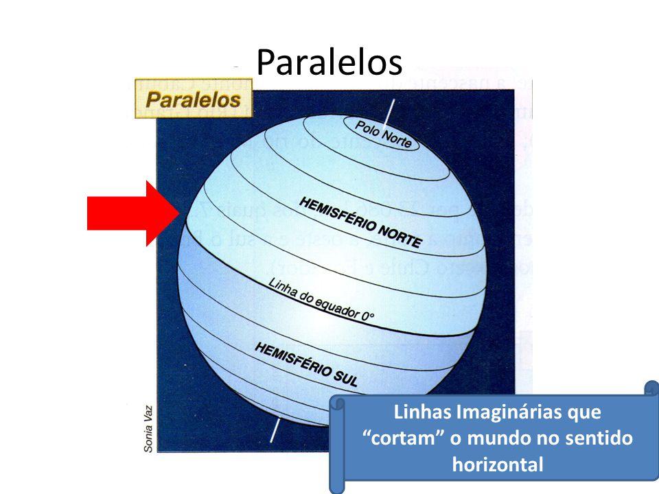 Paralelos Linhas Imaginárias que cortam o mundo no sentido horizontal