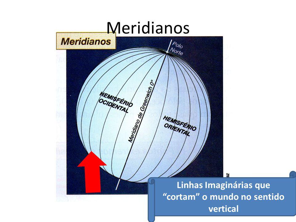 Meridianos Linhas Imaginárias que cortam o mundo no sentido vertical