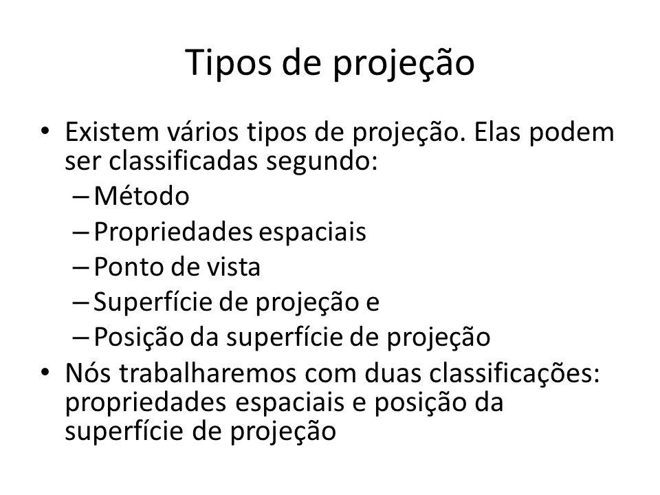 Tipos de projeção Existem vários tipos de projeção.