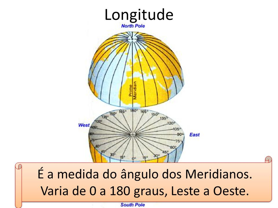 Coordenadas Geográficas É conjunto de informações de Latitude e Longitude que, juntos, possibilitam a localização de qualquer ponto na Terra.